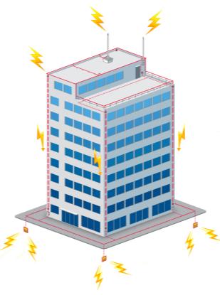 雷保護システムの例