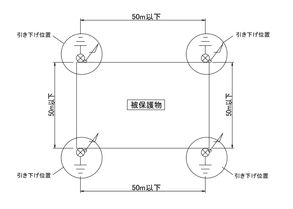 引下げ導線システムの配置基準